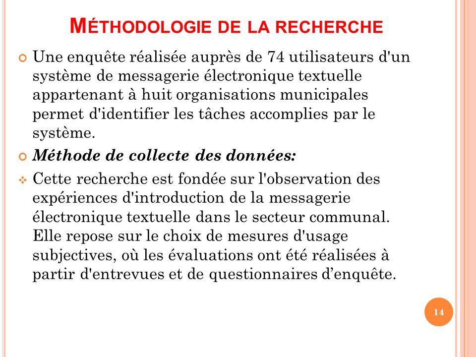 M ÉTHODOLOGIE DE LA RECHERCHE Une enquête réalisée auprès de 74 utilisateurs d'un système de messagerie électronique textuelle appartenant à huit orga
