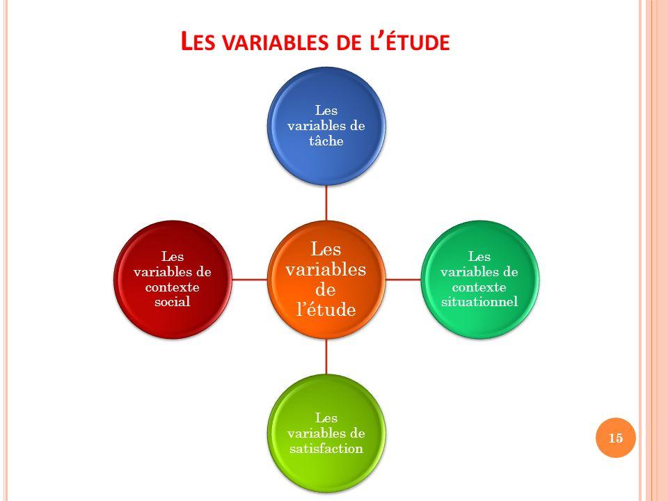 L ES VARIABLES DE L ÉTUDE Les variables de létude Les variables de tâche Les variables de contexte situationnel Les variables de satisfaction Les vari