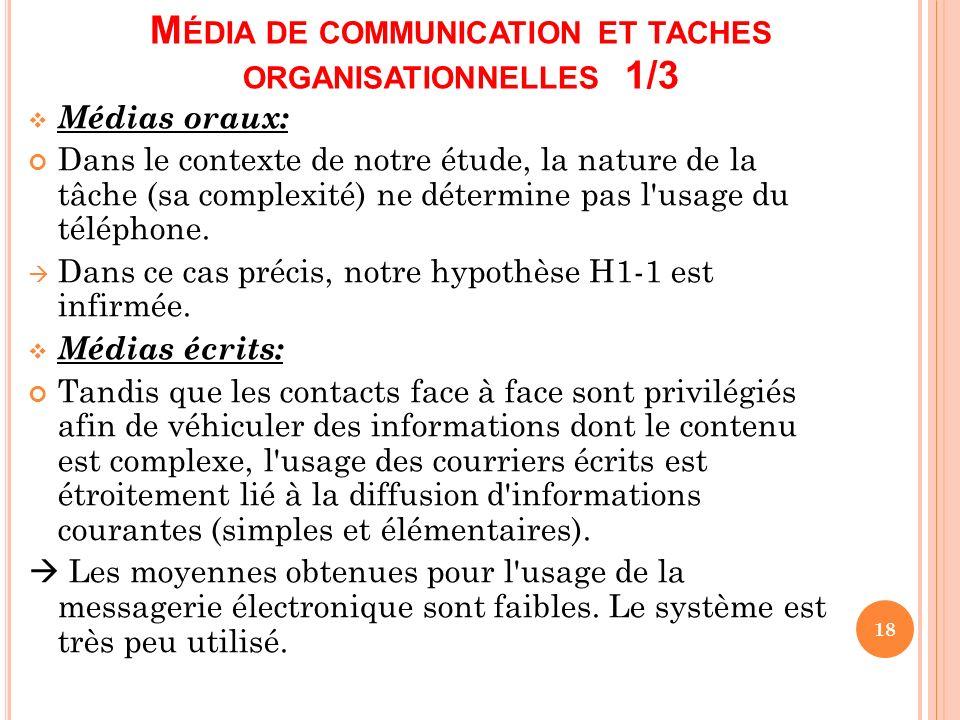 M ÉDIA DE COMMUNICATION ET TACHES ORGANISATIONNELLES 1/3 Médias oraux: Dans le contexte de notre étude, la nature de la tâche (sa complexité) ne déter