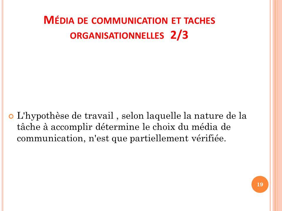 M ÉDIA DE COMMUNICATION ET TACHES ORGANISATIONNELLES 2/3 L'hypothèse de travail, selon laquelle la nature de la tâche à accomplir détermine le choix d
