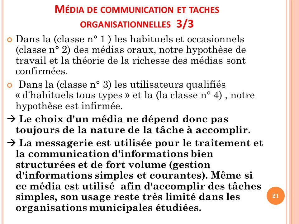 M ÉDIA DE COMMUNICATION ET TACHES ORGANISATIONNELLES 3/3 Dans la (classe n° 1 ) les habituels et occasionnels (classe n° 2) des médias oraux, notre hy