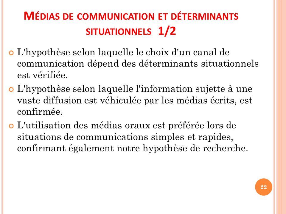 M ÉDIAS DE COMMUNICATION ET DÉTERMINANTS SITUATIONNELS 1/2 L'hypothèse selon laquelle le choix d'un canal de communication dépend des déterminants sit