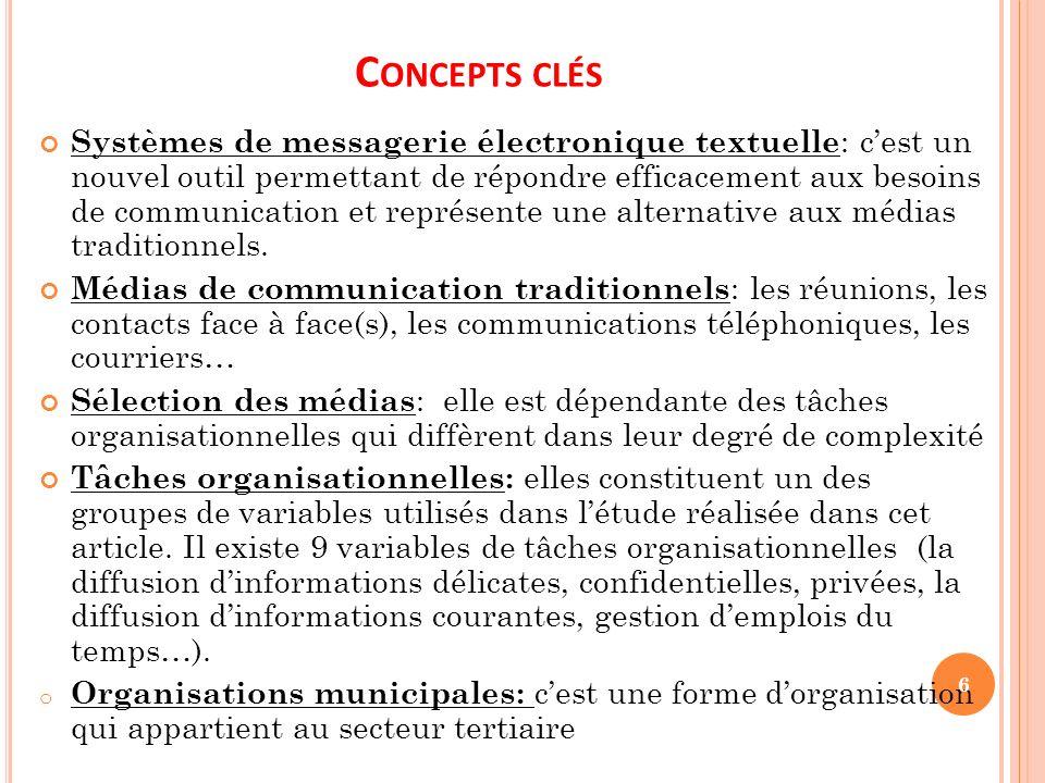 C ONCEPTS CLÉS Systèmes de messagerie électronique textuelle : cest un nouvel outil permettant de répondre efficacement aux besoins de communication e