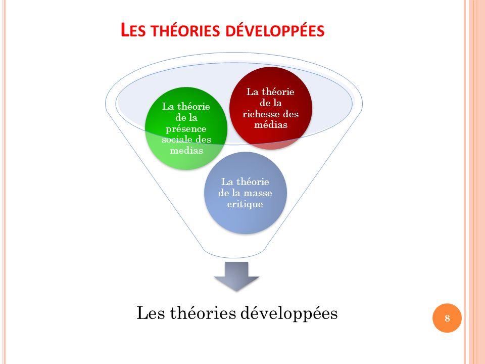 L ES THÉORIES DÉVELOPPÉES 8 Les théories développées La théorie de la masse critique La théorie de la présence sociale des medias La théorie de la ric