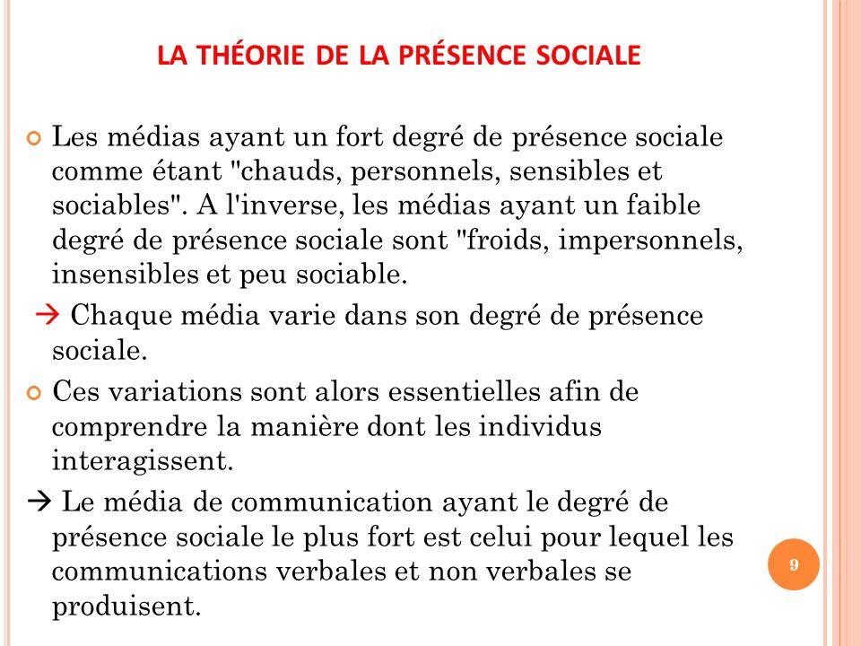 LA THÉORIE DE LA PRÉSENCE SOCIALE Les médias ayant un fort degré de présence sociale comme étant