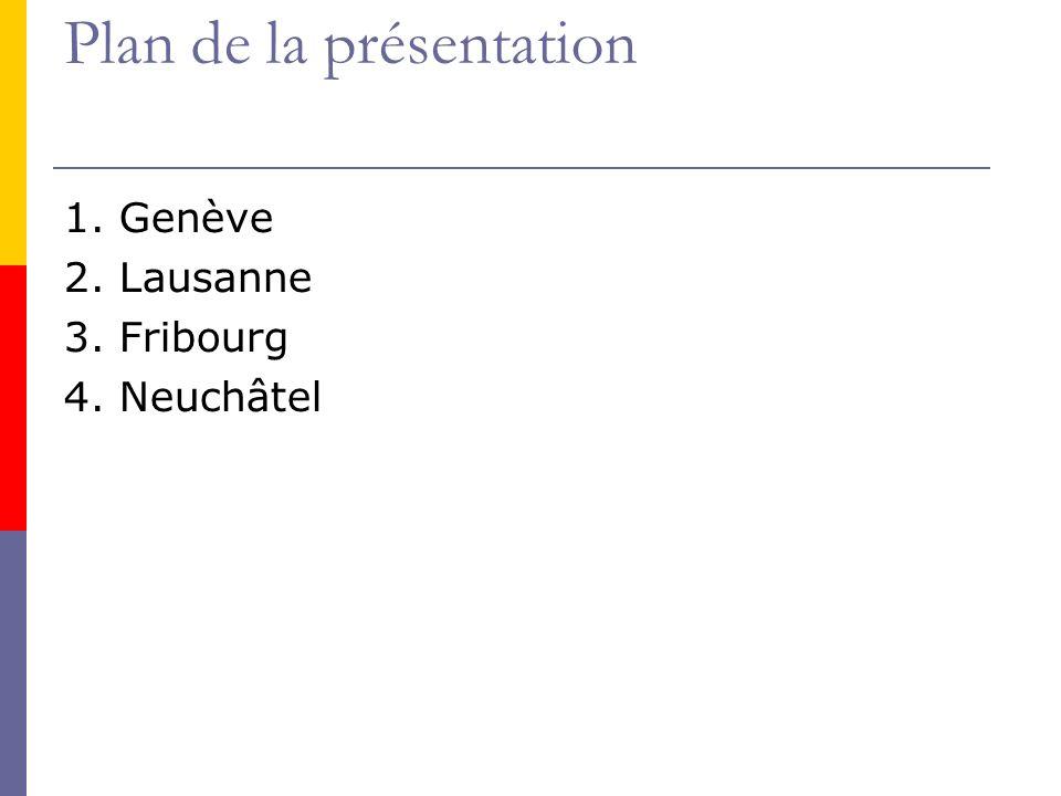Plan de la présentation 1. Genève 2. Lausanne 3. Fribourg 4. Neuchâtel
