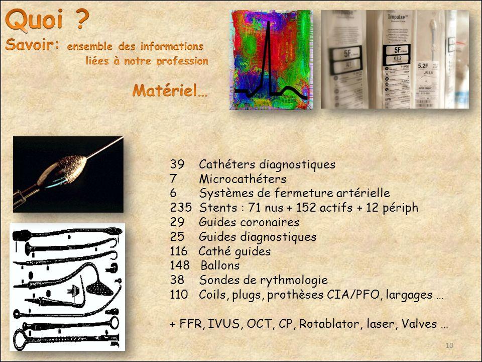 10 39 Cathéters diagnostiques 7 Microcathéters 6 Systèmes de fermeture artérielle 235 Stents : 71 nus + 152 actifs + 12 périph 29 Guides coronaires 25