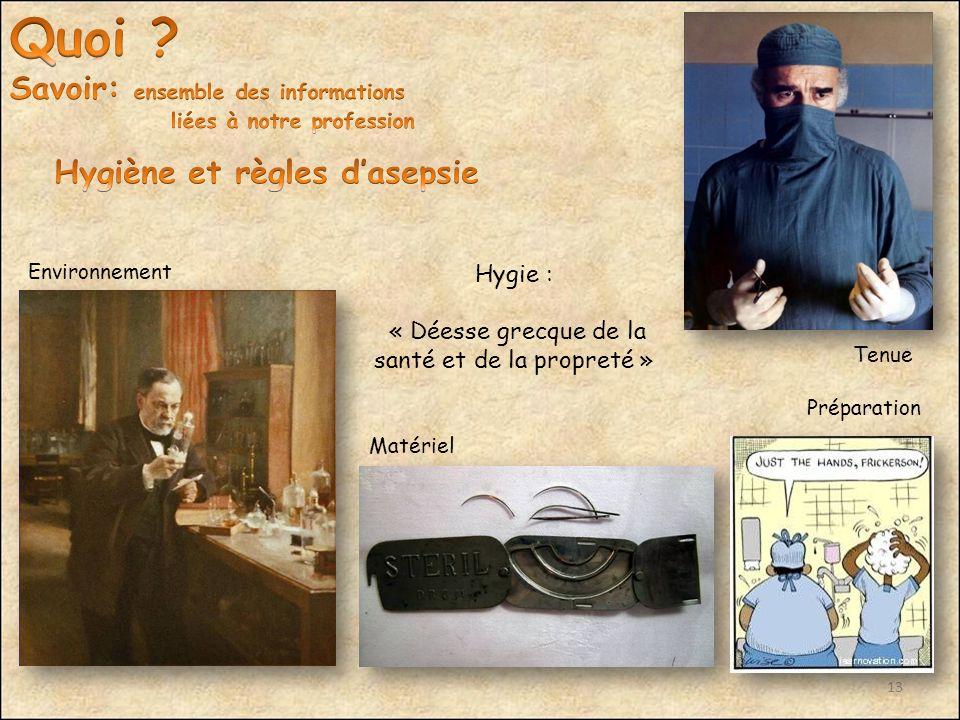 13 Matériel Hygie : « Déesse grecque de la santé et de la propreté » Environnement Tenue Préparation