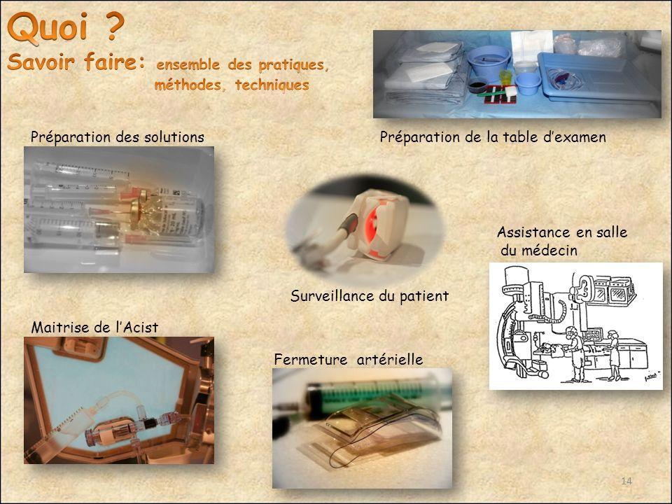 14 Surveillance du patient Préparation des solutions Maitrise de lAcist Fermeture artérielle Préparation de la table dexamen Assistance en salle du mé