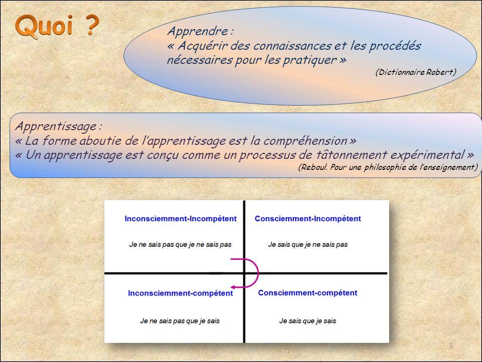 5 Apprendre : « Acquérir des connaissances et les procédés nécessaires pour les pratiquer » (Dictionnaire Robert) Apprentissage : « La forme aboutie d