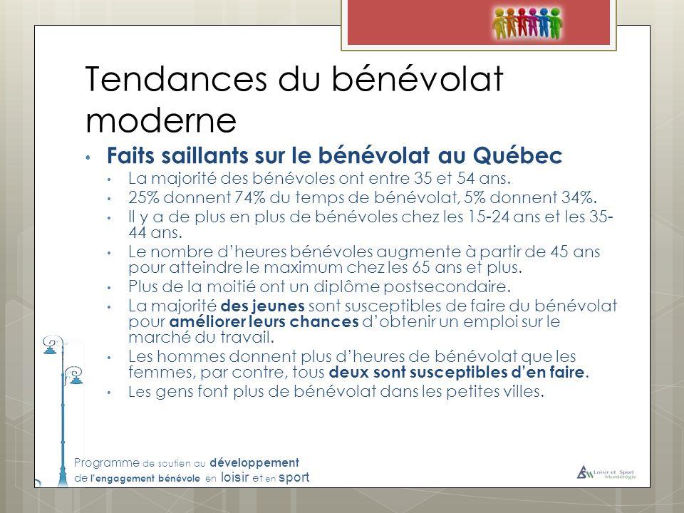 Programme de soutien au développement de lengagement bénévole en loisir et en sport Tendances du bénévolat moderne Faits saillants sur le bénévolat au Québec La majorité des bénévoles ont entre 35 et 54 ans.
