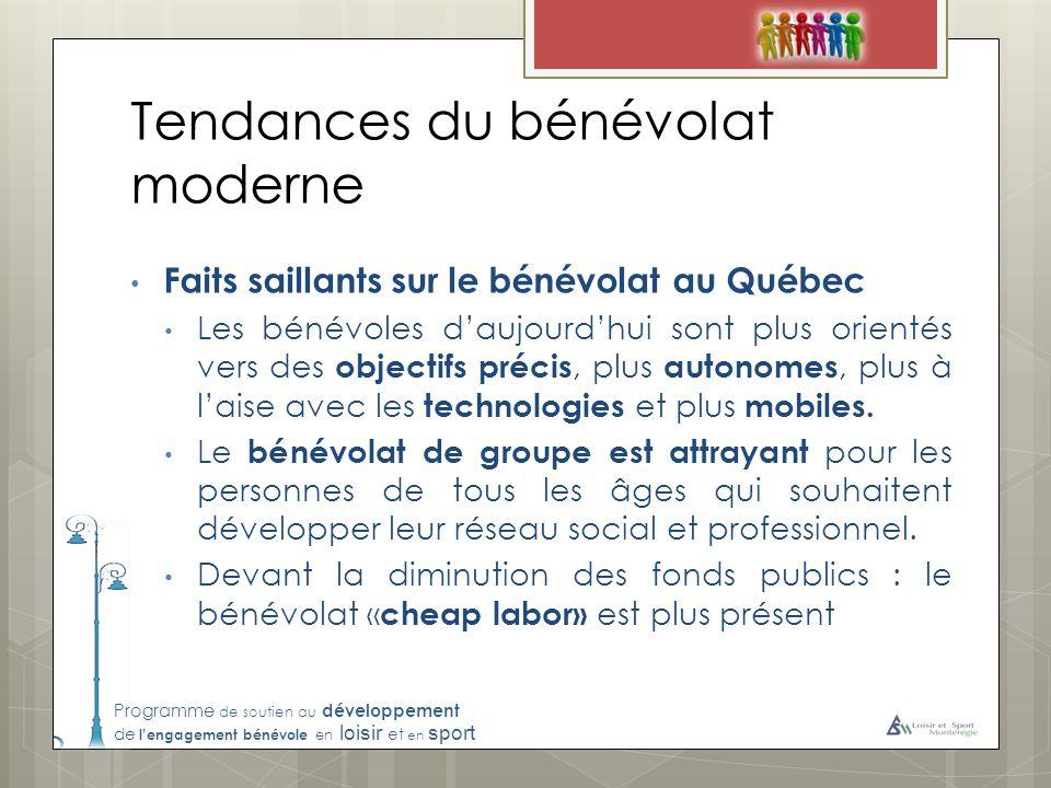 Programme de soutien au développement de lengagement bénévole en loisir et en sport Tendances du bénévolat moderne Faits saillants sur le bénévolat au Québec Les bénévoles daujourdhui sont plus orientés vers des objectifs précis, plus autonomes, plus à laise avec les technologies et plus mobiles.