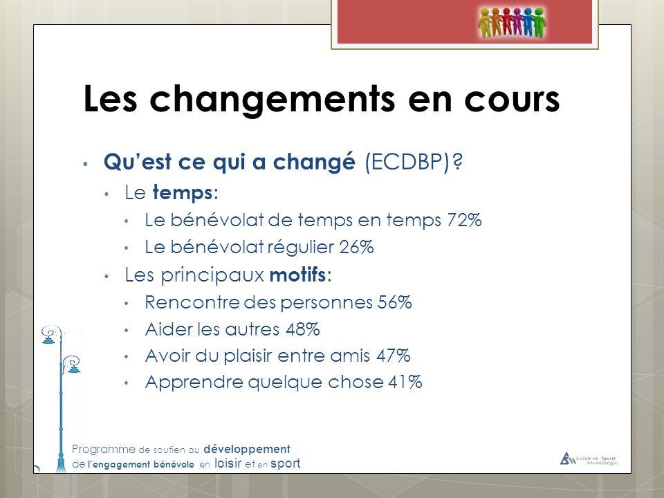 Programme de soutien au développement de lengagement bénévole en loisir et en sport Les changements en cours Quest ce qui a changé (ECDBP).