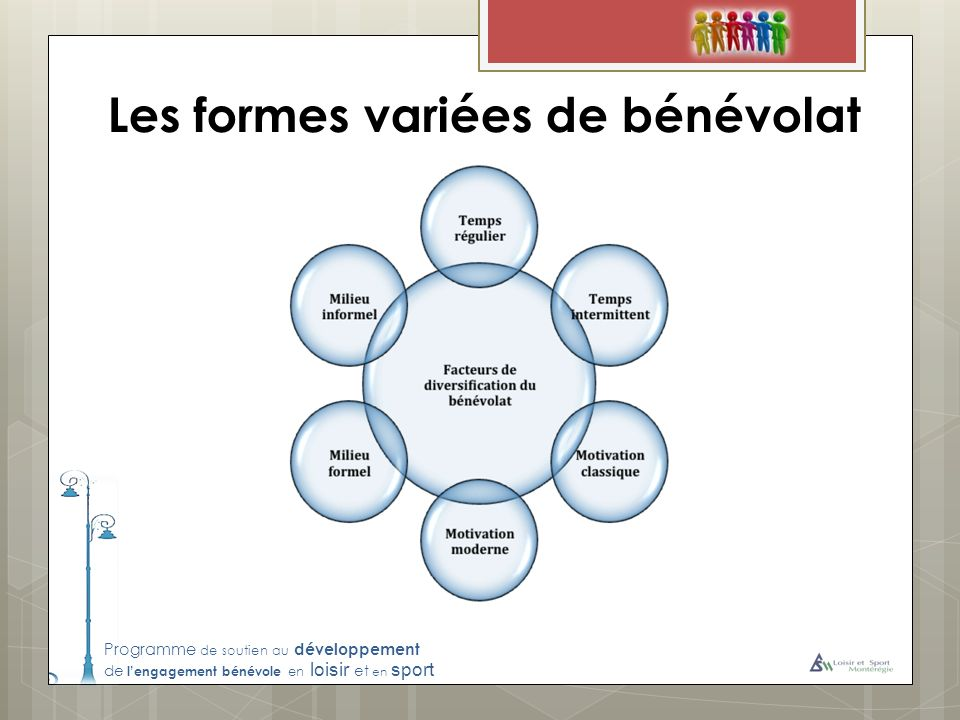 Programme de soutien au développement de lengagement bénévole en loisir et en sport Les formes variées de bénévolat
