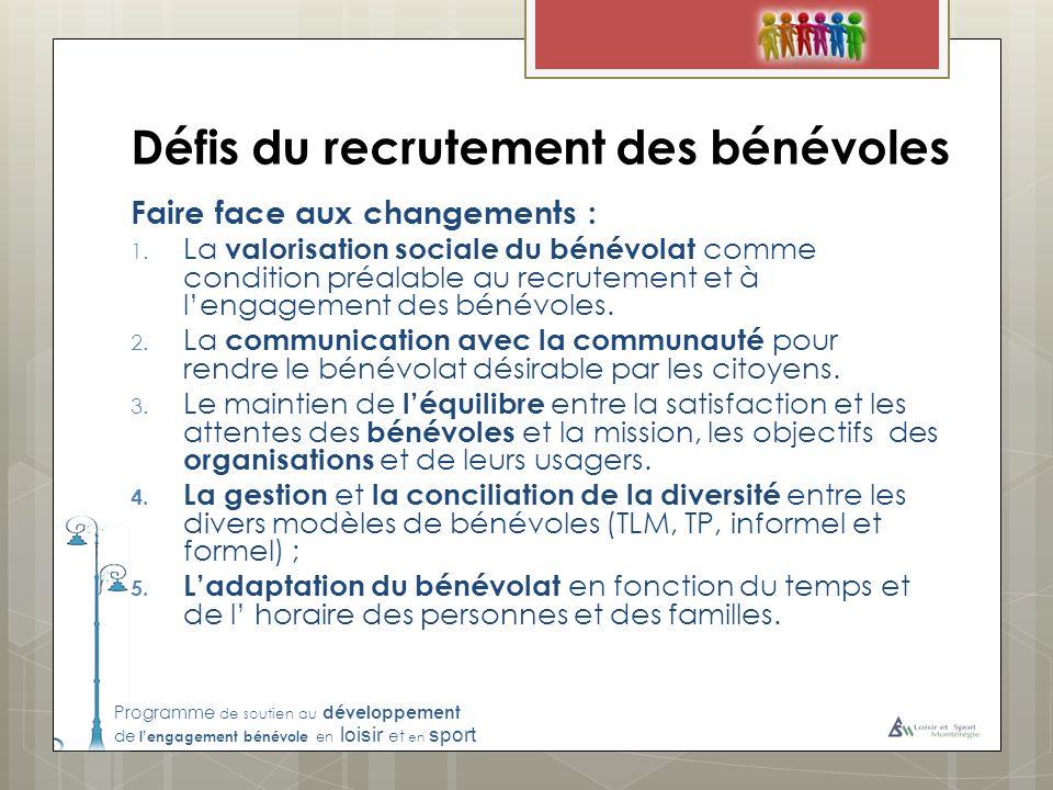 Programme de soutien au développement de lengagement bénévole en loisir et en sport Défis du recrutement des bénévoles Faire face aux changements : 1.