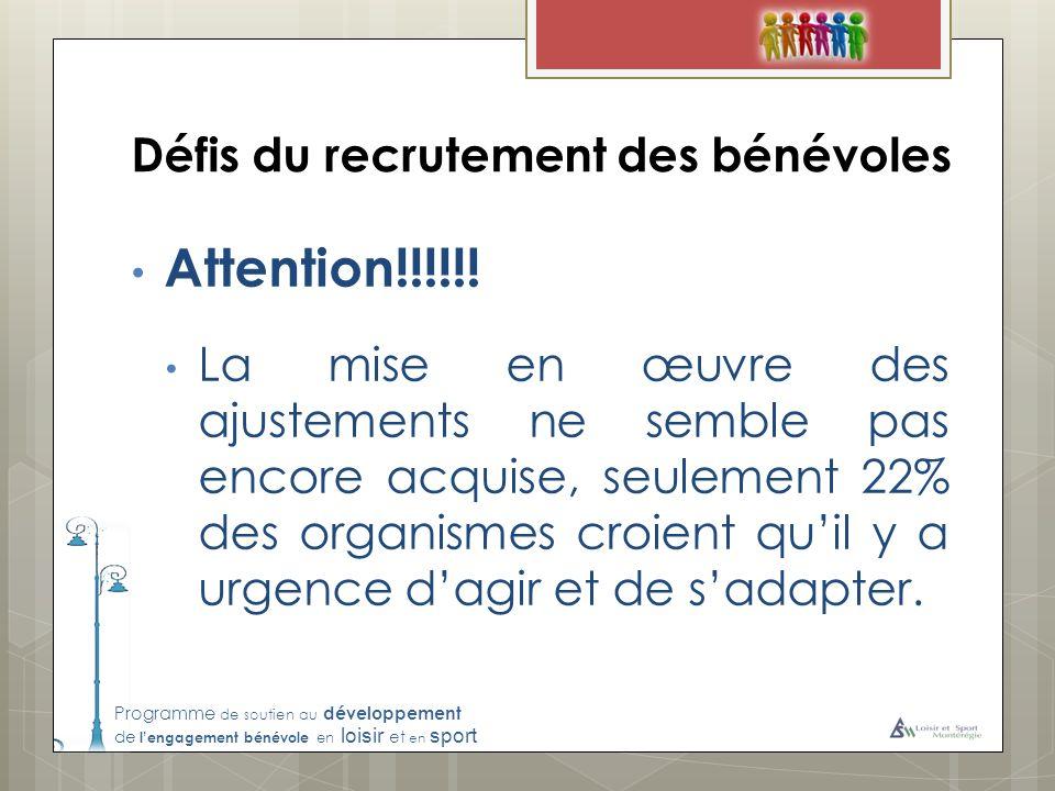 Programme de soutien au développement de lengagement bénévole en loisir et en sport Défis du recrutement des bénévoles Attention!!!!!.