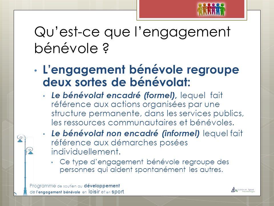 Programme de soutien au développement de lengagement bénévole en loisir et en sport Besoins, motivations et attentes des bénévoles Pourquoi les bénévoles sengagent-ils .