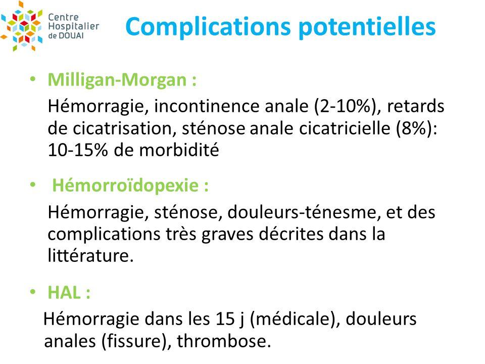 Complications potentielles Milligan-Morgan : Hémorragie, incontinence anale (2-10%), retards de cicatrisation, sténose anale cicatricielle (8%): 10-15