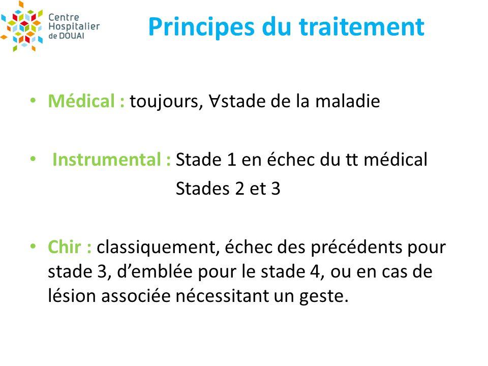 Principes du traitement Médical : toujours, stade de la maladie Instrumental : Stade 1 en échec du tt médical Stades 2 et 3 Chir : classiquement, éche