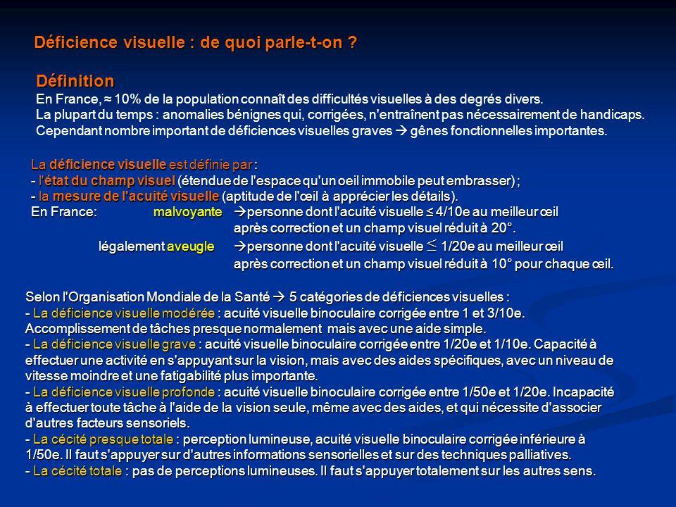 Selon l'Organisation Mondiale de la Santé 5 catégories de déficiences visuelles : - La déficience visuelle modérée : acuité visuelle binoculaire corri
