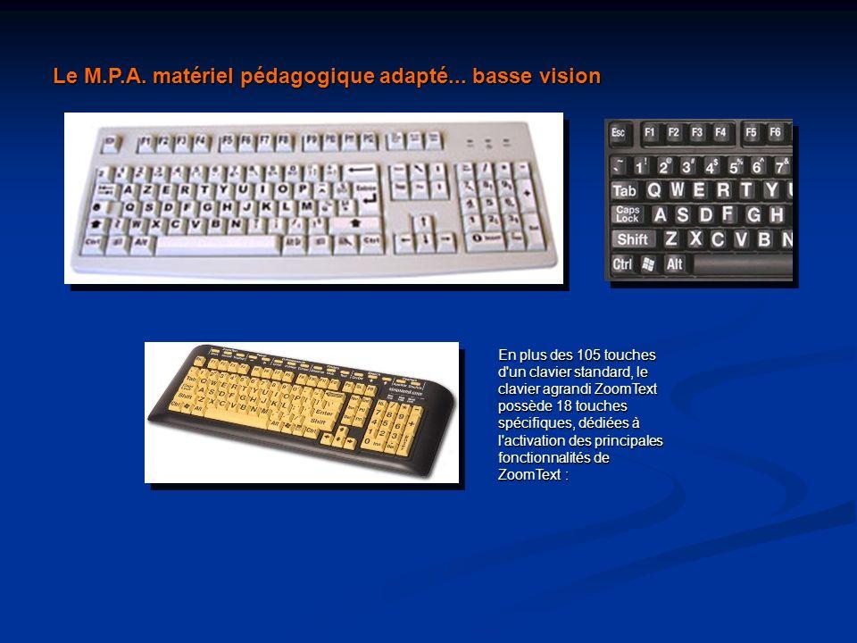 En plus des 105 touches d'un clavier standard, le clavier agrandi ZoomText possède 18 touches spécifiques, dédiées à l'activation des principales fonc
