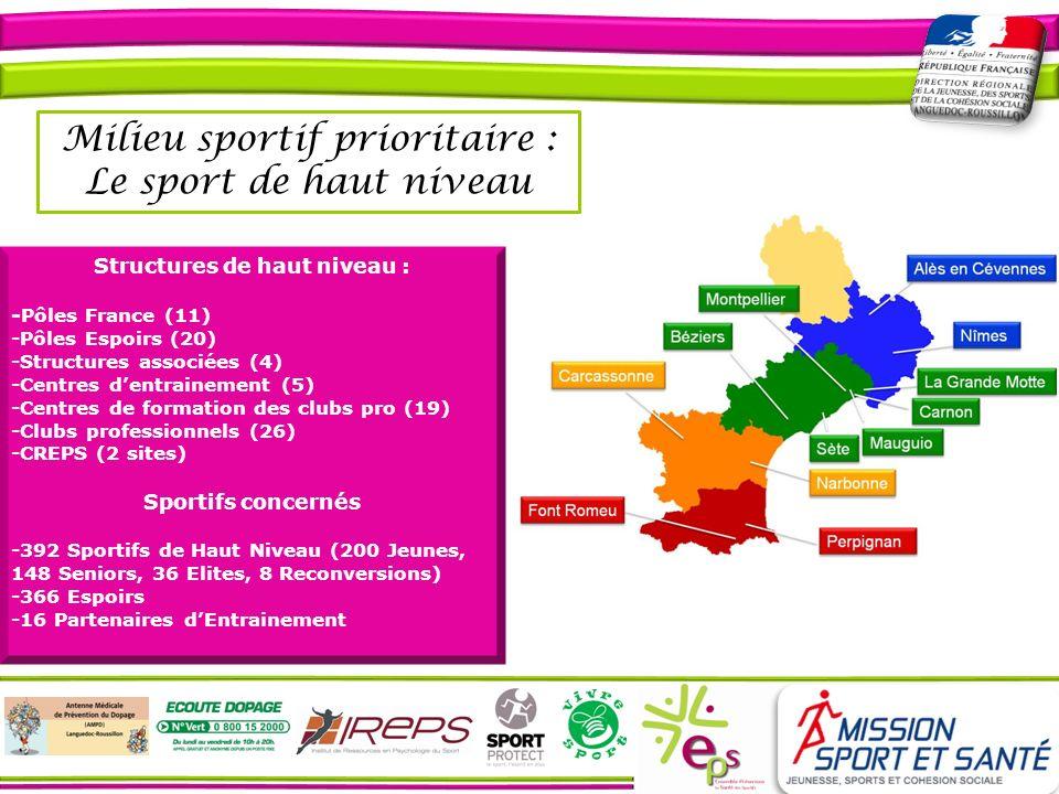 En Languedoc-Roussillon Nombre de clubs affiliés * : 7 868 Nombre de licences sportives * : 594 506 Nombre de Fédérations Sportives : 85 * Chiffres recueillis en 2010 par lINSEE Milieux sportifs visés : Le sport de masse