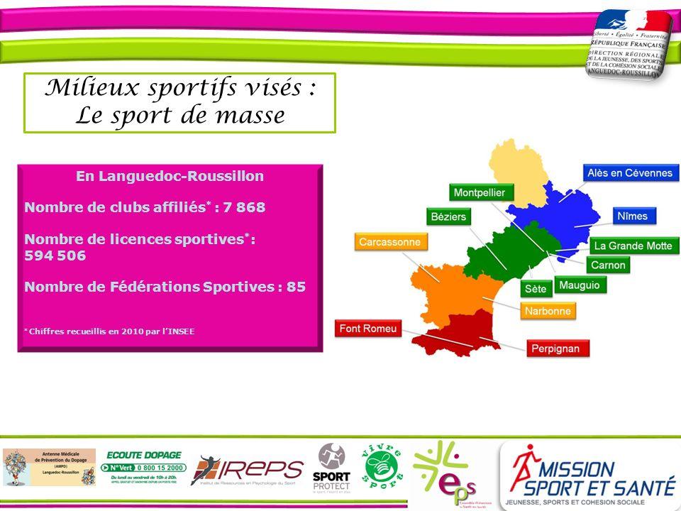 En Languedoc-Roussillon Nombre de clubs affiliés * : 7 868 Nombre de licences sportives * : 594 506 Nombre de Fédérations Sportives : 85 * Chiffres re