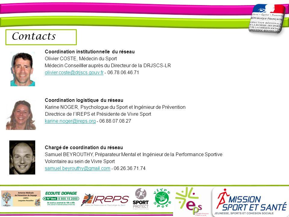 Contacts Coordination institutionnelle du réseau Olivier COSTE, Médecin du Sport Médecin Conseilller auprès du Directeur de la DRJSCS-LR olivier.coste