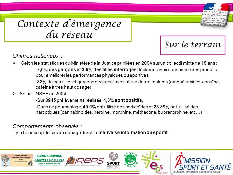 Contexte démergence du réseau Chiffres nationaux : Selon les statistiques du Ministère de la Justice publiées en 2004 sur un collectif mixte de 18 ans