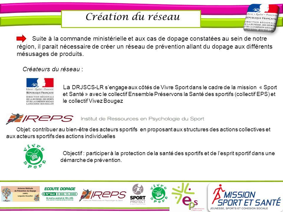 Objectifs Objectif général : Favoriser la détection de dopage ou de mésusages et lentrée dans le traitement des DMCA dans le milieu sportif du Languedoc-Roussillon.