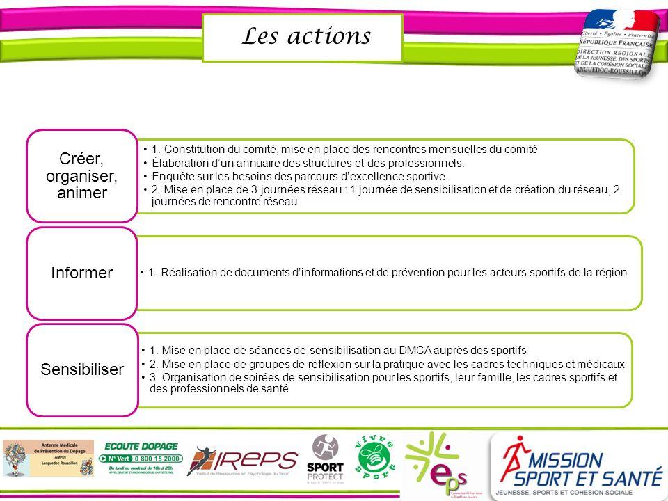1.Mise en place de groupes de parole au sein des structures pour aborder le thème de prévention 2.