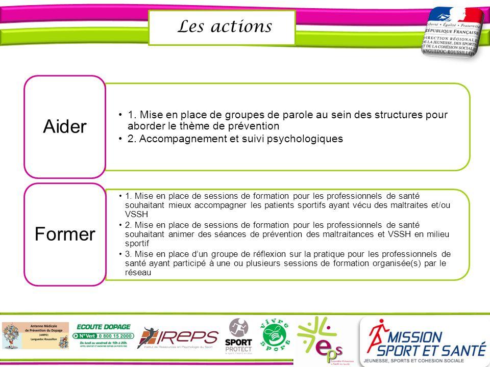 1. Mise en place de groupes de parole au sein des structures pour aborder le thème de prévention 2. Accompagnement et suivi psychologiques Aider 1. Mi