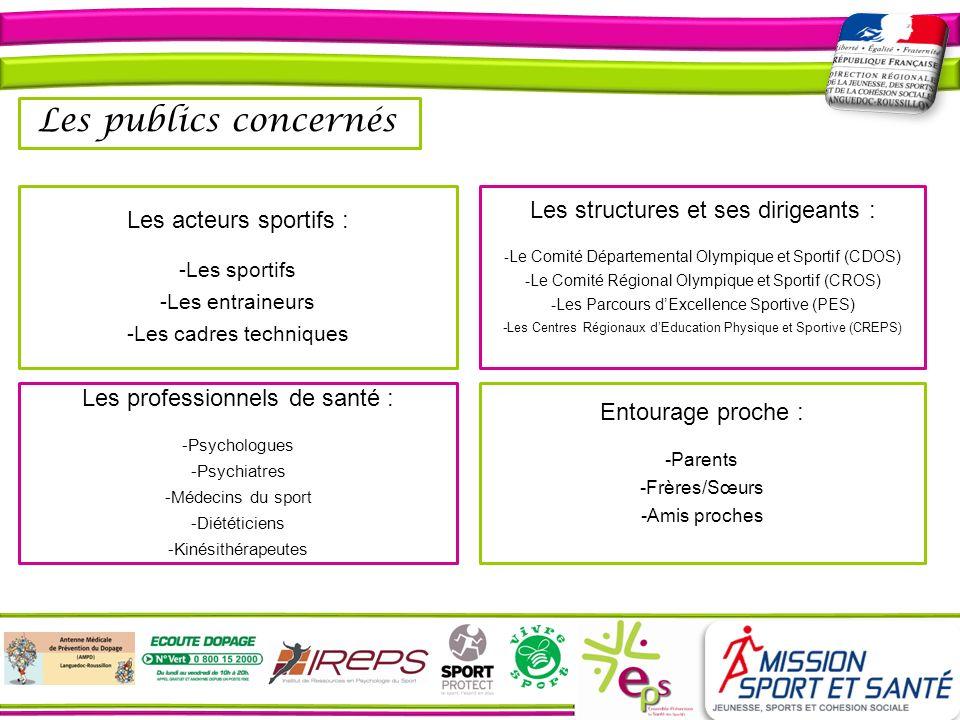 Les publics concernés Les acteurs sportifs : -Les sportifs -Les entraineurs -Les cadres techniques Les structures et ses dirigeants : - Le Comité Dépa