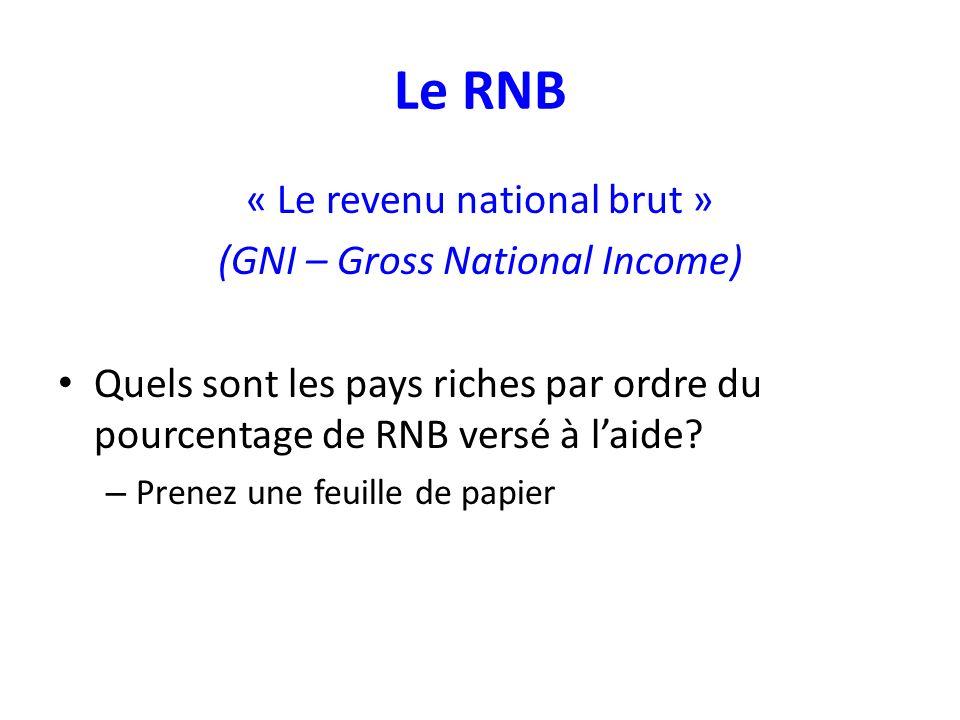Le RNB « Le revenu national brut » (GNI – Gross National Income) Quels sont les pays riches par ordre du pourcentage de RNB versé à laide.