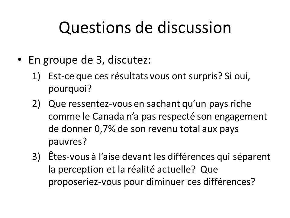 Questions de discussion En groupe de 3, discutez: 1)Est-ce que ces résultats vous ont surpris.