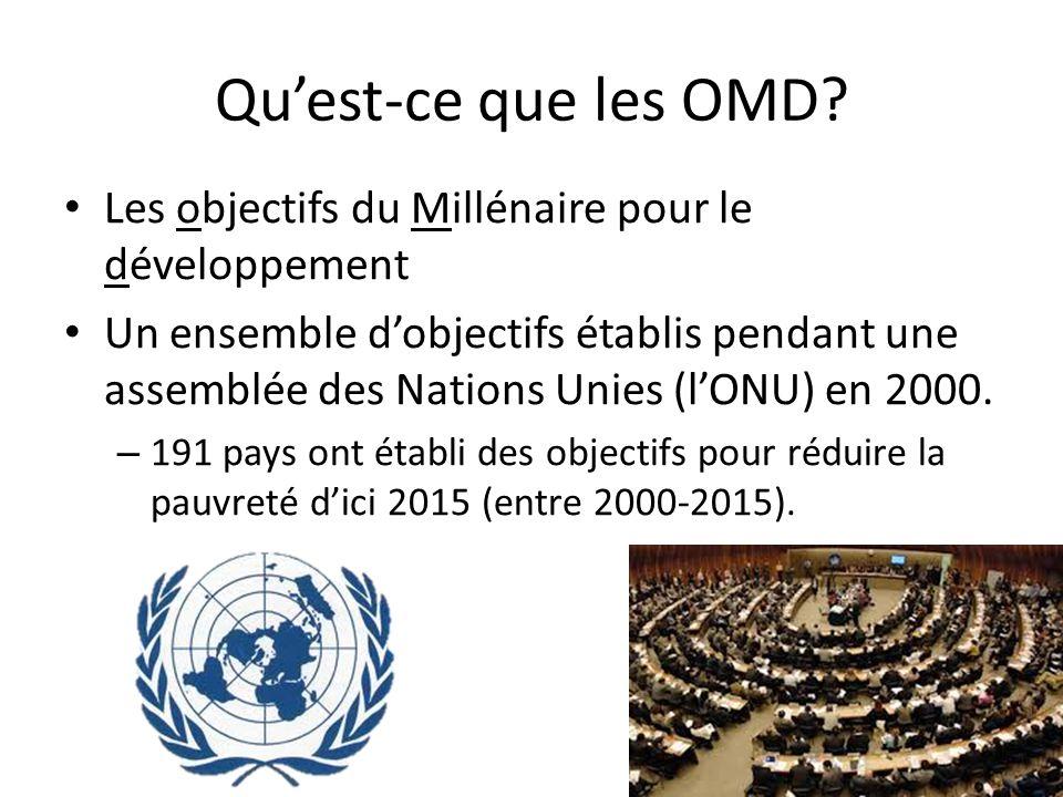 Quest-ce que les OMD.