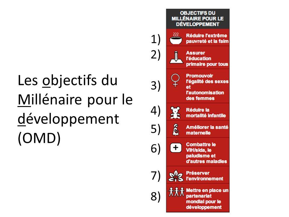 Les objectifs du Millénaire pour le développement (OMD) 1) 2) 3) 4) 5) 6) 7) 8)