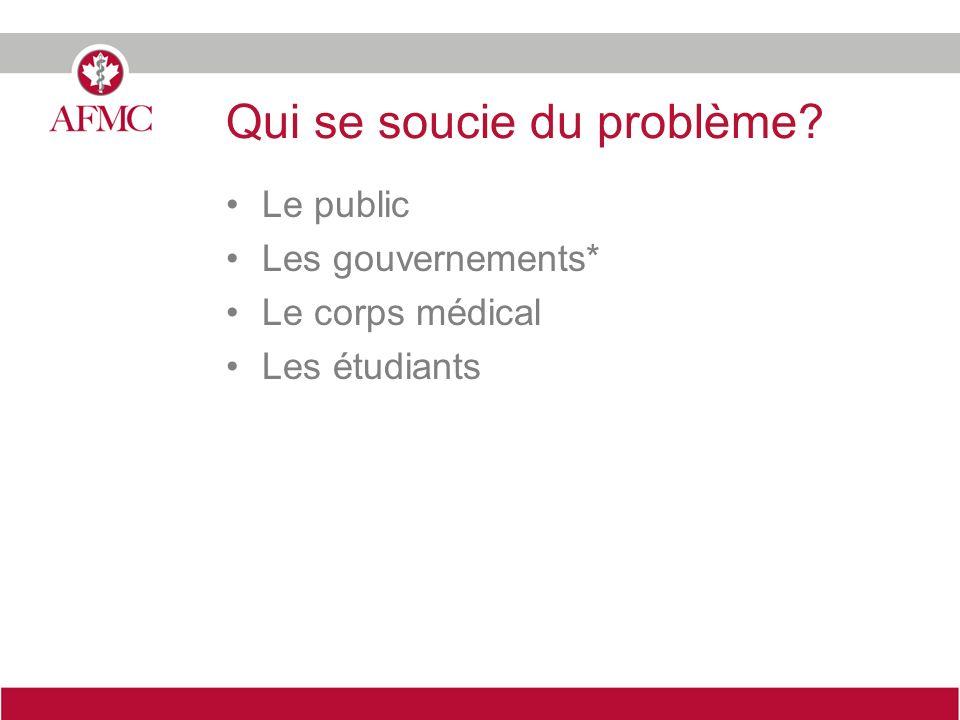 Qui se soucie du problème Le public Les gouvernements* Le corps médical Les étudiants