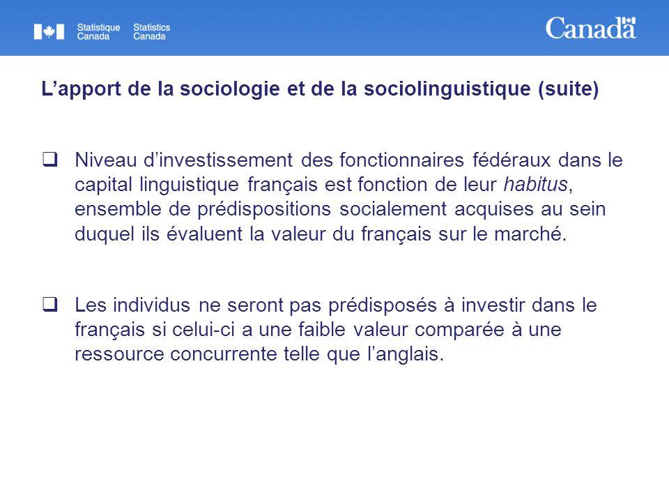 Lapport de la sociologie et de la sociolinguistique (suite) Niveau dinvestissement des fonctionnaires fédéraux dans le capital linguistique français est fonction de leur habitus, ensemble de prédispositions socialement acquises au sein duquel ils évaluent la valeur du français sur le marché.