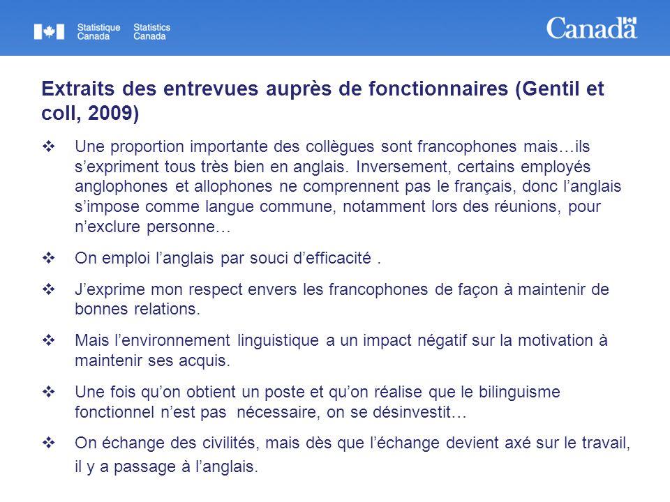 Extraits des entrevues auprès de fonctionnaires (Gentil et coll, 2009) Une proportion importante des collègues sont francophones mais…ils sexpriment tous très bien en anglais.