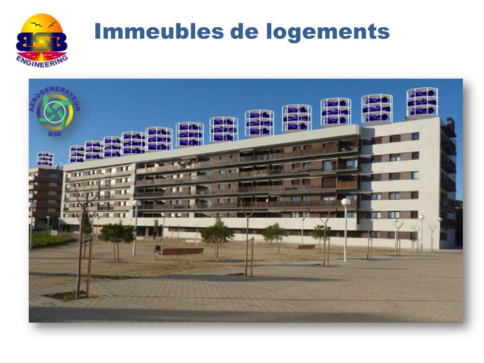Immeubles de logements