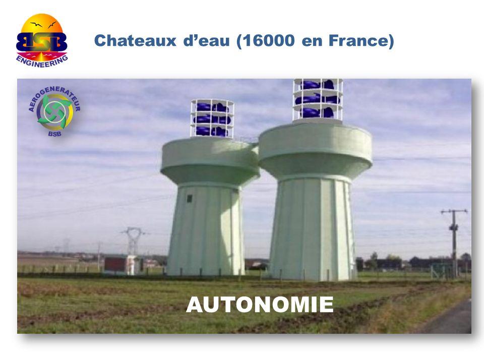 Chateaux deau (16000 en France) AUTONOMIE
