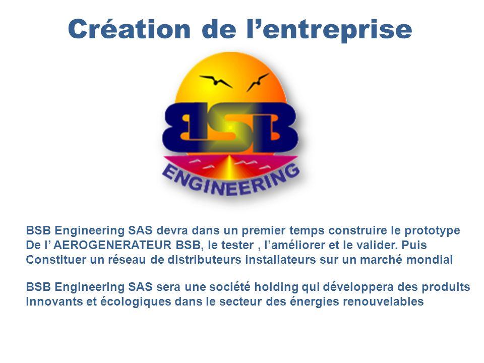 Création de lentreprise BSB Engineering SAS devra dans un premier temps construire le prototype De l AEROGENERATEUR BSB, le tester, laméliorer et le valider.