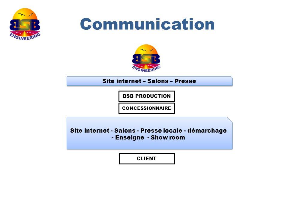 Communication CONCESSIONNAIRE BSB PRODUCTION Site internet – Salons – Presse CLIENT Site internet - Salons - Presse locale - démarchage - Enseigne - Show room