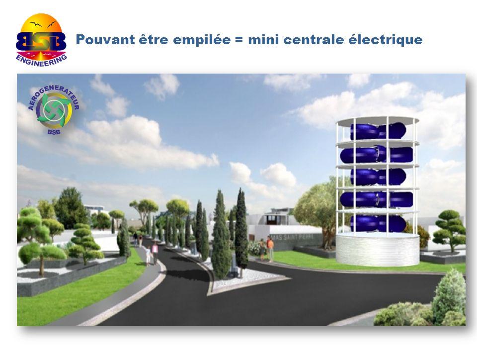 Marché du petit éolien Français 84% des français sont favorables au petit éolien Seulement 600 installations de micro éolienne répertoriée en France dont 99% de particulier Une offre importante mais décevante (prix, bruit, solidité, rendement) Pas dobligation de rachat de ERDF Le Grennelle de lenvironnement: 25000 Mw dici 2020 (cela représente environ 400 000 AEROGENERATEURS BSB) (1% du Grennelle représente 2000 machines à placer en France)