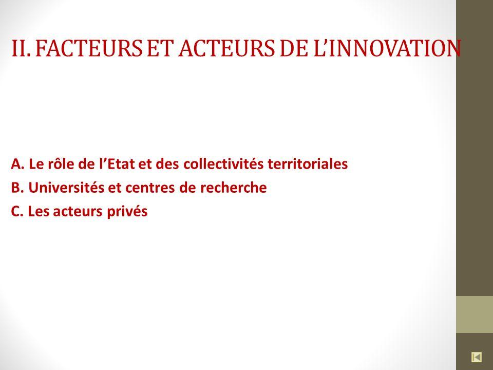 II.FACTEURS ET ACTEURS DE LINNOVATION A. Le rôle de lEtat et des collectivités territoriales B.