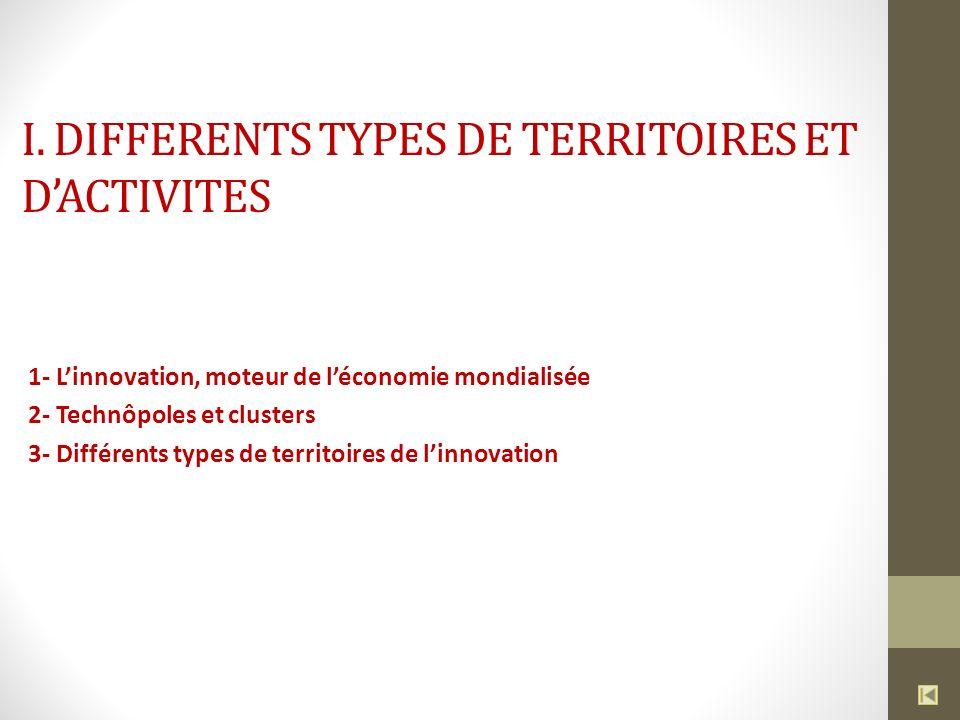 I. DIFFERENTS TYPES DE TERRITOIRES ET DACTIVITES 1- Linnovation, moteur de léconomie mondialisée 2- Technôpoles et clusters 3- Différents types de ter