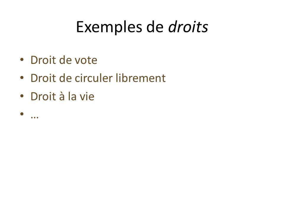 Exemples de droits Droit de vote Droit de circuler librement Droit à la vie …
