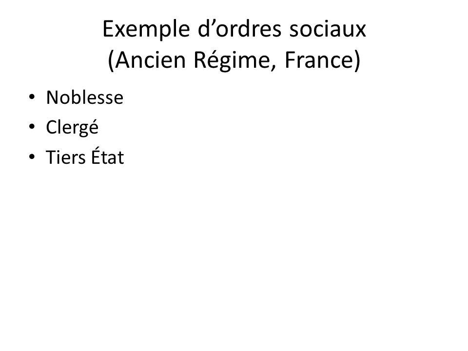 Exemple dordres sociaux (Ancien Régime, France) Noblesse Clergé Tiers État