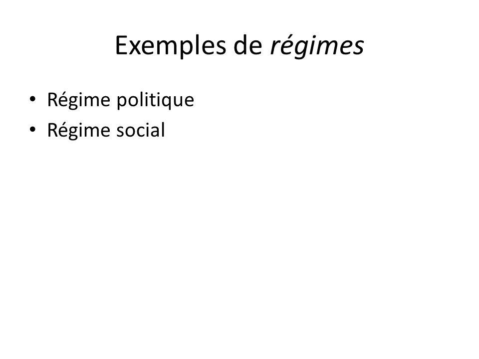 Exemples de régimes Régime politique Régime social